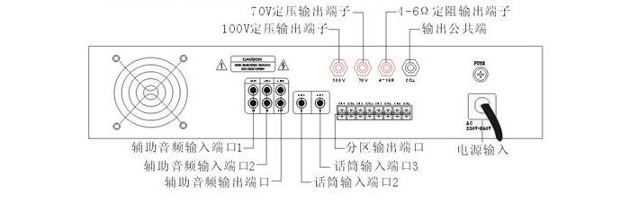 带前置功放3路话筒输入、(麦克风1有自动静音功能) 2路线路输入、1路线路输出 高级铝面板,采用先进的抛光工艺 合并式功放具有短路/负载自动检测保护功能 四路手动分区功能 功率输出:100V/70V/4-16 四分区独立开关控制,输出功率:60W-650W