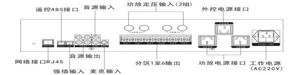 航天广电网络广播分控工作站后面板接口图