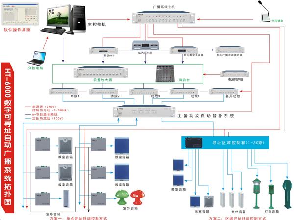 六,  ip网络广播系统音响主机设备厂公共广播系统与消防广播联动的